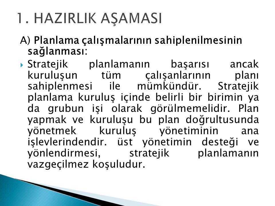 1. HAZIRLIK AŞAMASI A) Planlama çalışmalarının sahiplenilmesinin sağlanması: