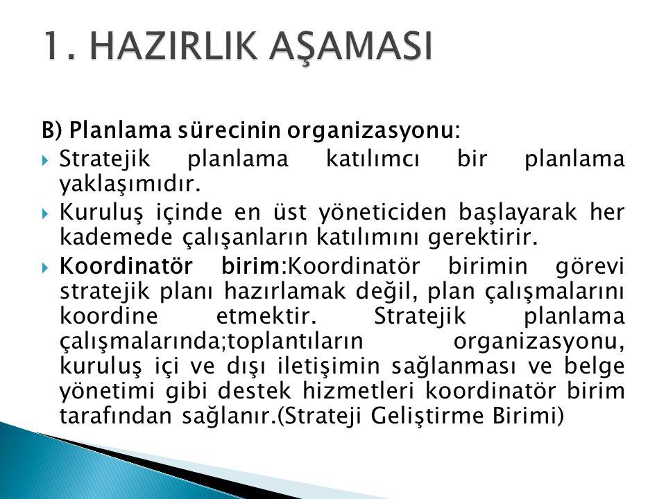 1. HAZIRLIK AŞAMASI B) Planlama sürecinin organizasyonu: