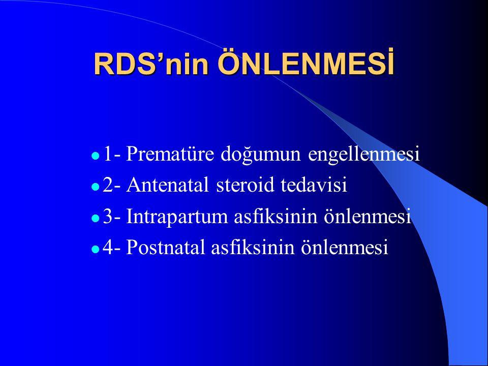 RDS'nin ÖNLENMESİ 1- Prematüre doğumun engellenmesi