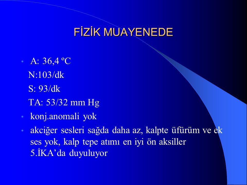 FİZİK MUAYENEDE A: 36,4 ºC N:103/dk S: 93/dk TA: 53/32 mm Hg