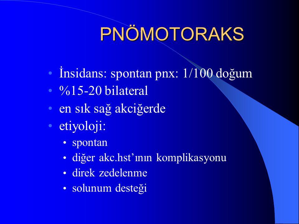 PNÖMOTORAKS İnsidans: spontan pnx: 1/100 doğum %15-20 bilateral