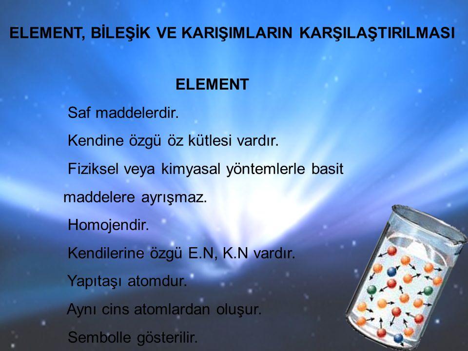 ELEMENT, BİLEŞİK VE KARIŞIMLARIN KARŞILAŞTIRILMASI