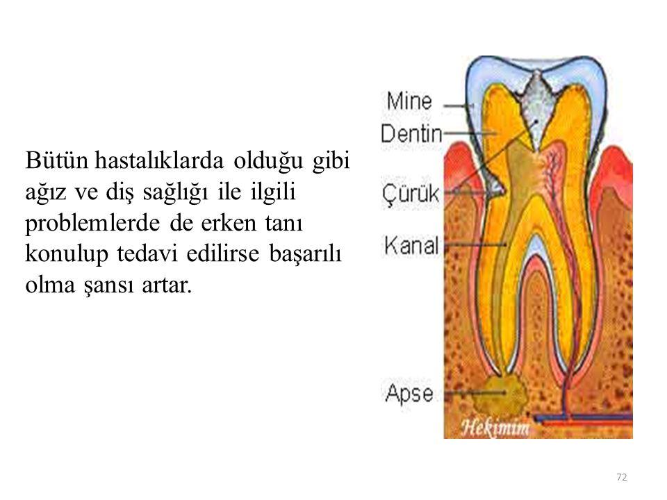 Bütün hastalıklarda olduğu gibi ağız ve diş sağlığı ile ilgili problemlerde de erken tanı konulup tedavi edilirse başarılı olma şansı artar.