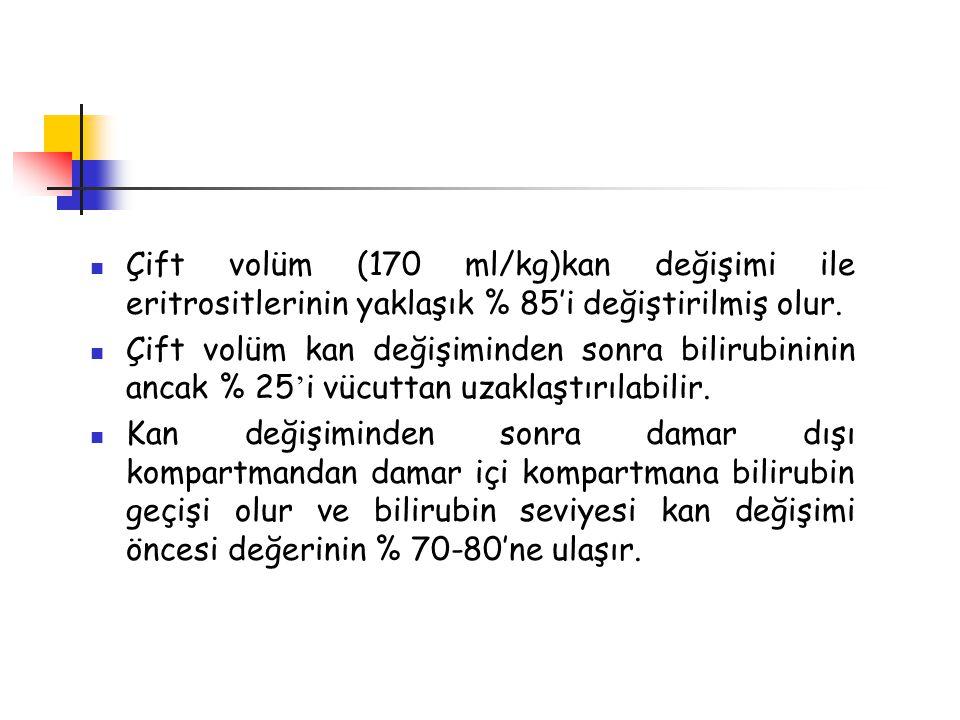 Çift volüm (170 ml/kg)kan değişimi ile eritrositlerinin yaklaşık % 85'i değiştirilmiş olur.