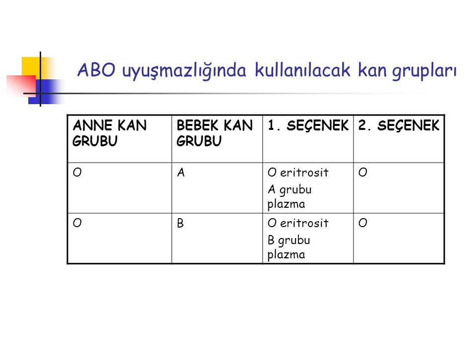 ABO uyuşmazlığında kullanılacak kan grupları