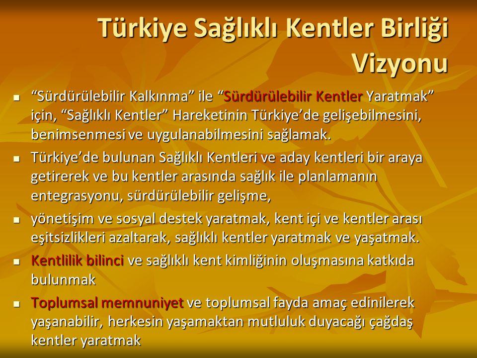 Türkiye Sağlıklı Kentler Birliği Vizyonu