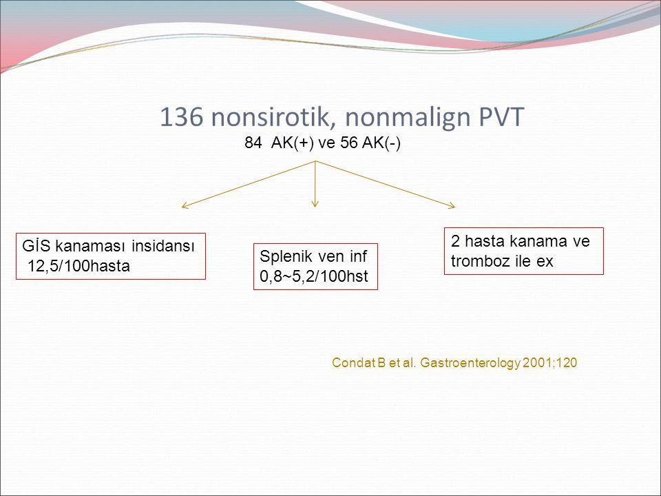 GİS kanaması insidansı 12,5/100hasta Splenik ven inf 0,8~5,2/100hst