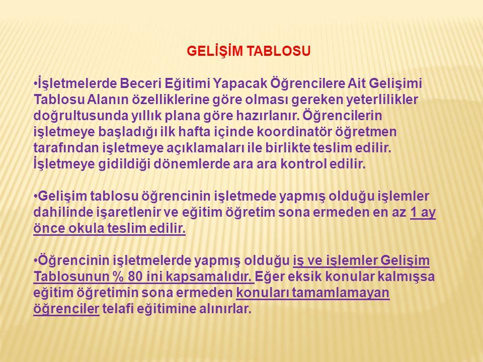 GELİŞİM TABLOSU