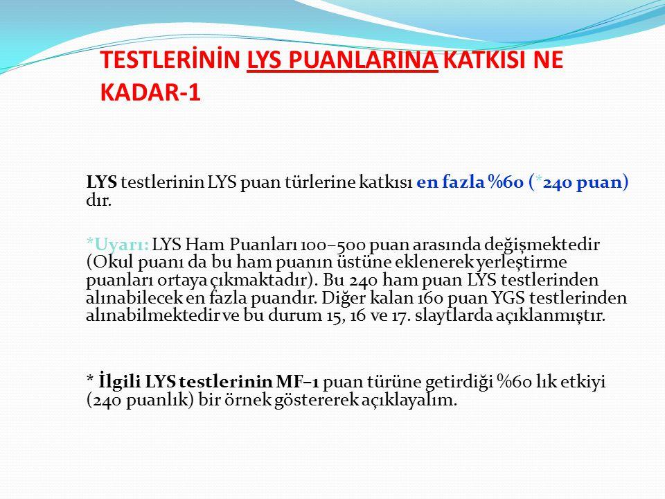 TESTLERİNİN LYS PUANLARINA KATKISI NE KADAR-1