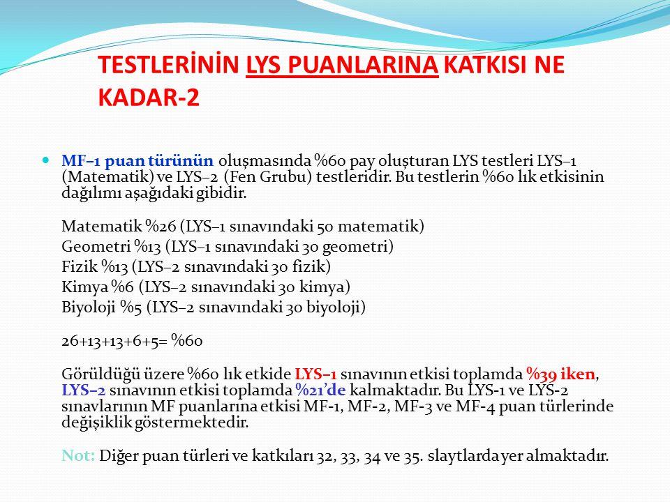 TESTLERİNİN LYS PUANLARINA KATKISI NE KADAR-2