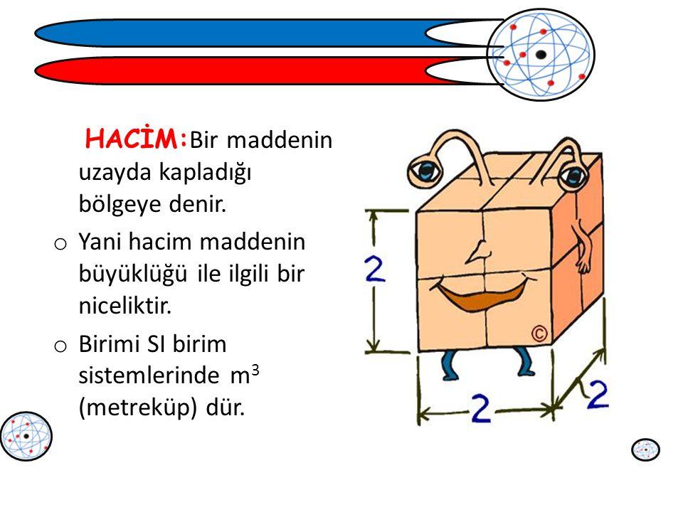 HACİM:Bir maddenin uzayda kapladığı bölgeye denir.