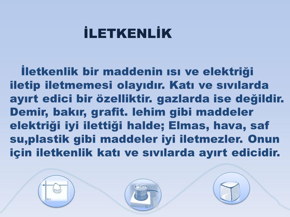 İLETKENLİK