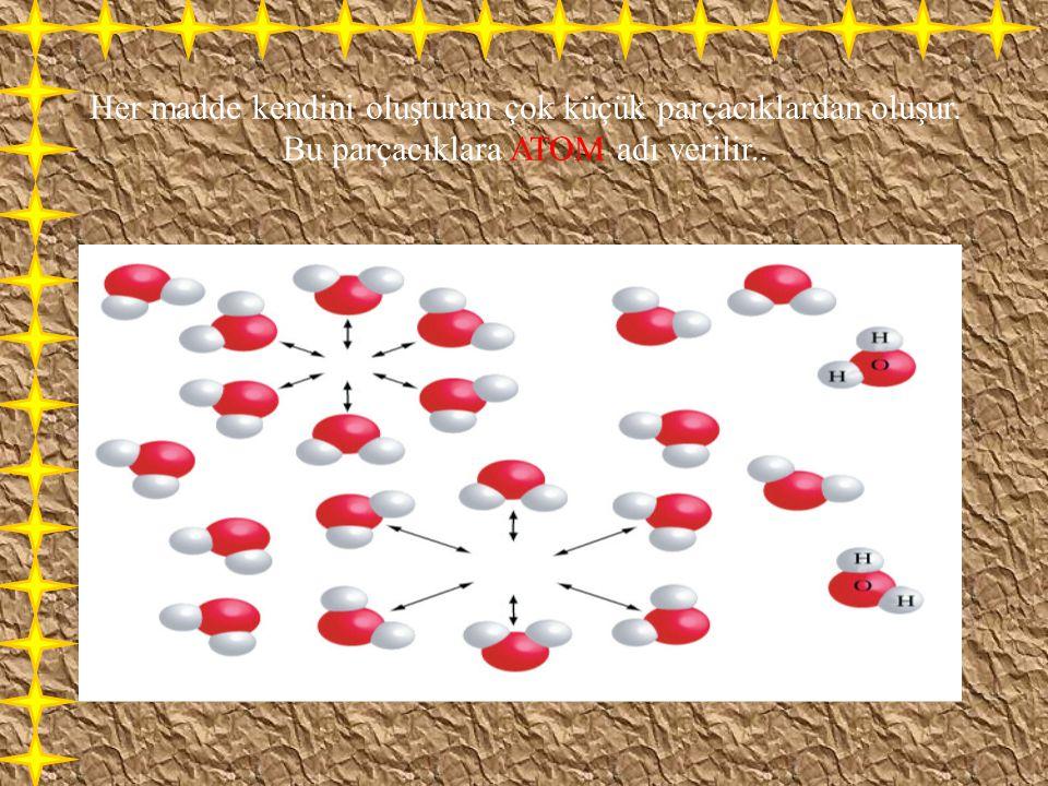 Her madde kendini oluşturan çok küçük parçacıklardan oluşur