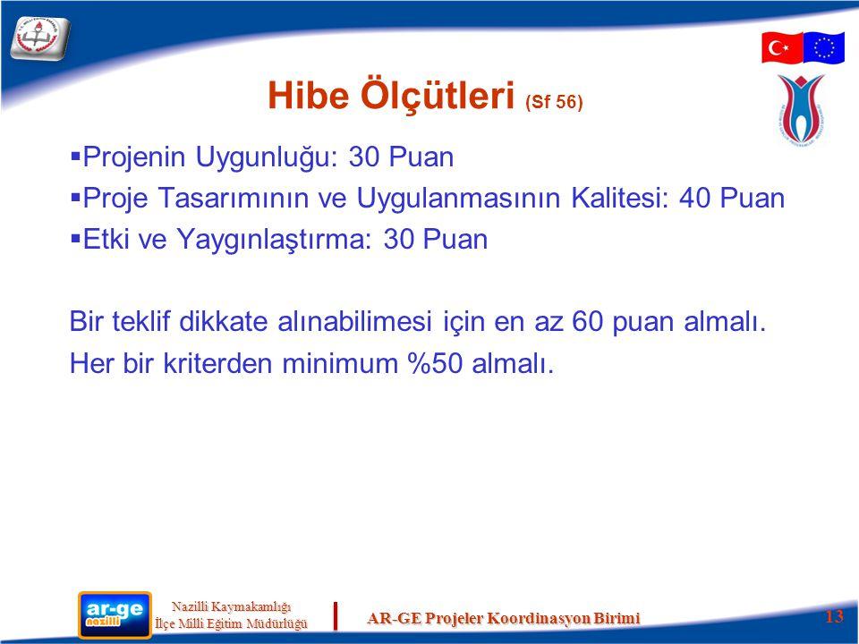 Hibe Ölçütleri (Sf 56) Projenin Uygunluğu: 30 Puan