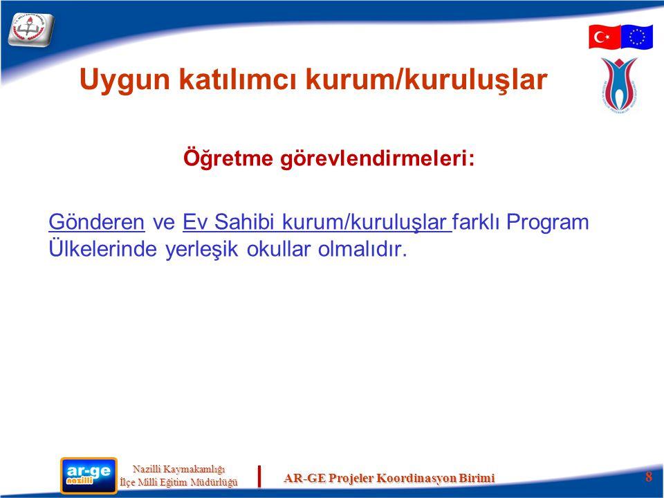 Uygun katılımcı kurum/kuruluşlar