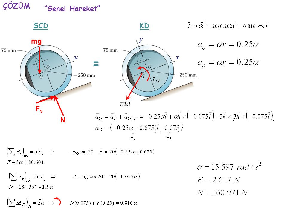 ÇÖZÜM Genel Hareket SCD KD y mg = x x Fs N