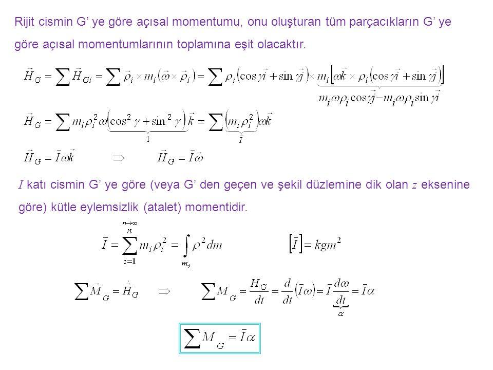 Rijit cismin G' ye göre açısal momentumu, onu oluşturan tüm parçacıkların G' ye göre açısal momentumlarının toplamına eşit olacaktır.