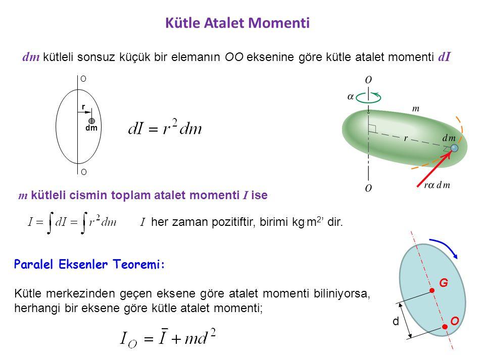 Kütle Atalet Momenti dm kütleli sonsuz küçük bir elemanın OO eksenine göre kütle atalet momenti dI.