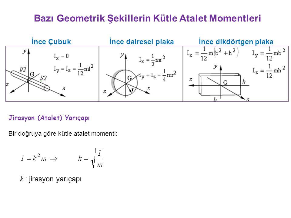 Bazı Geometrik Şekillerin Kütle Atalet Momentleri