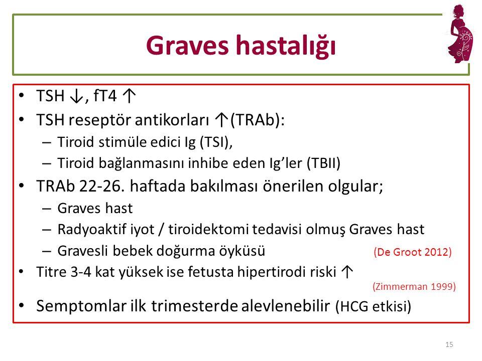 Graves hastalığı TSH ↓, fT4 ↑ TSH reseptör antikorları ↑(TRAb):
