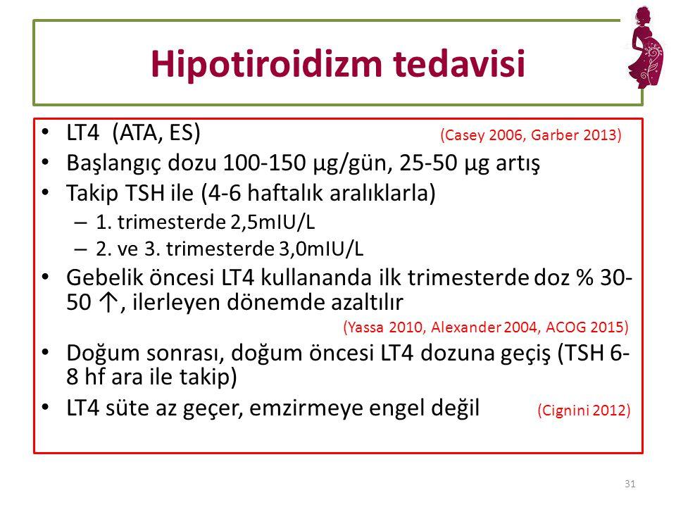 Hipotiroidizm tedavisi