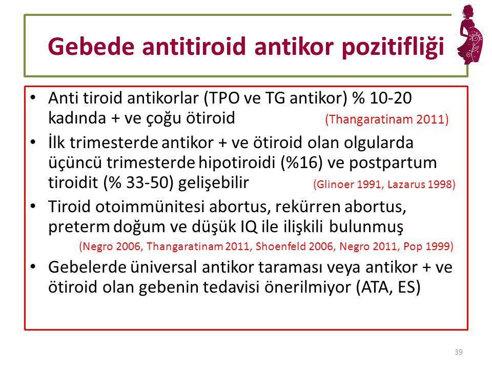 Gebede antitiroid antikor pozitifliği