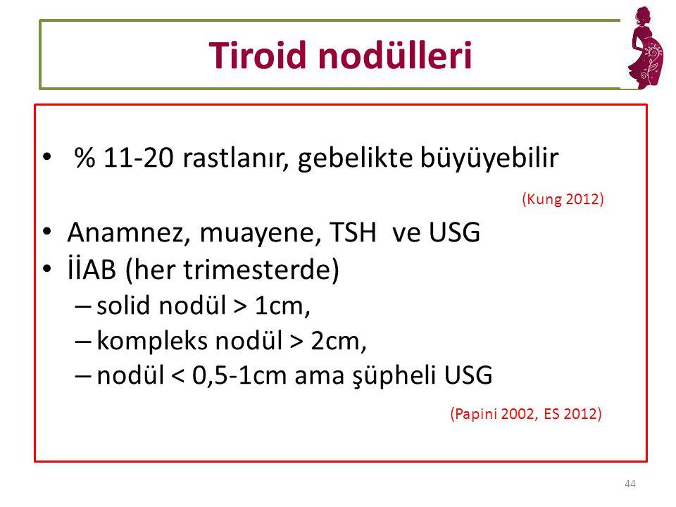 Tiroid nodülleri % 11-20 rastlanır, gebelikte büyüyebilir (Kung 2012)