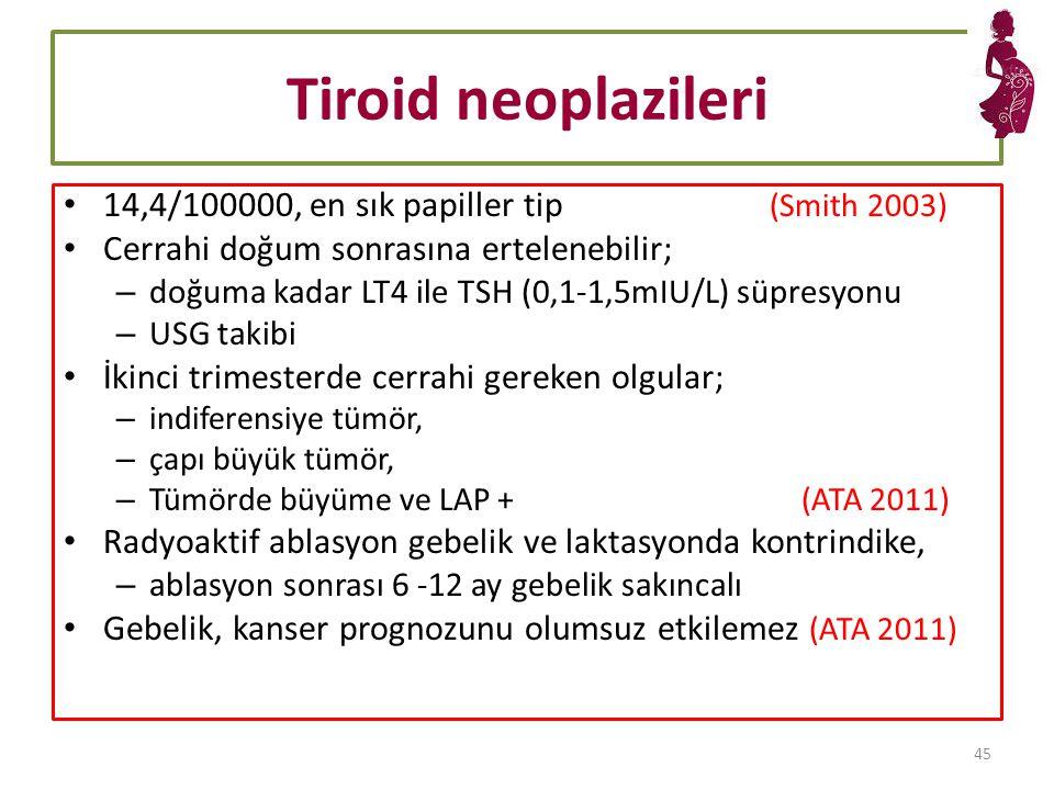Tiroid neoplazileri 14,4/100000, en sık papiller tip (Smith 2003)