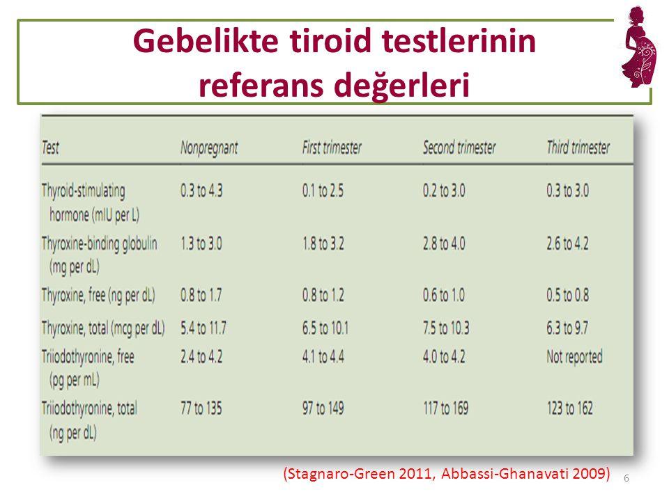 Gebelikte tiroid testlerinin referans değerleri