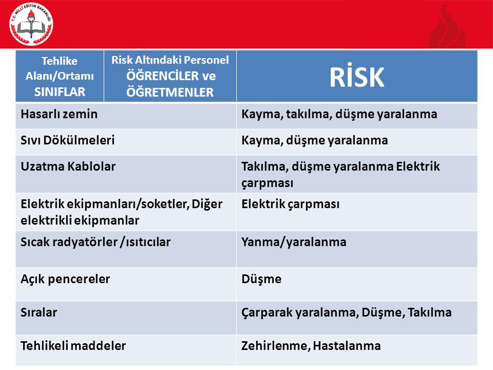 Risk Altındaki Personel ÖĞRENCİLER ve ÖĞRETMENLER