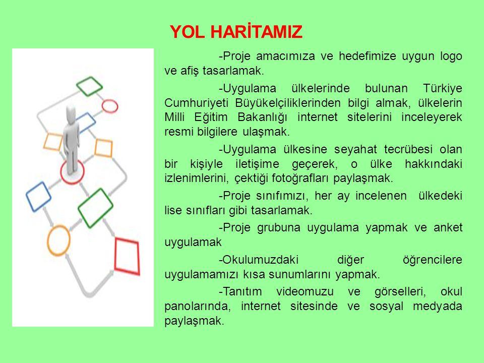 YOL HARİTAMIZ -Proje amacımıza ve hedefimize uygun logo ve afiş tasarlamak.