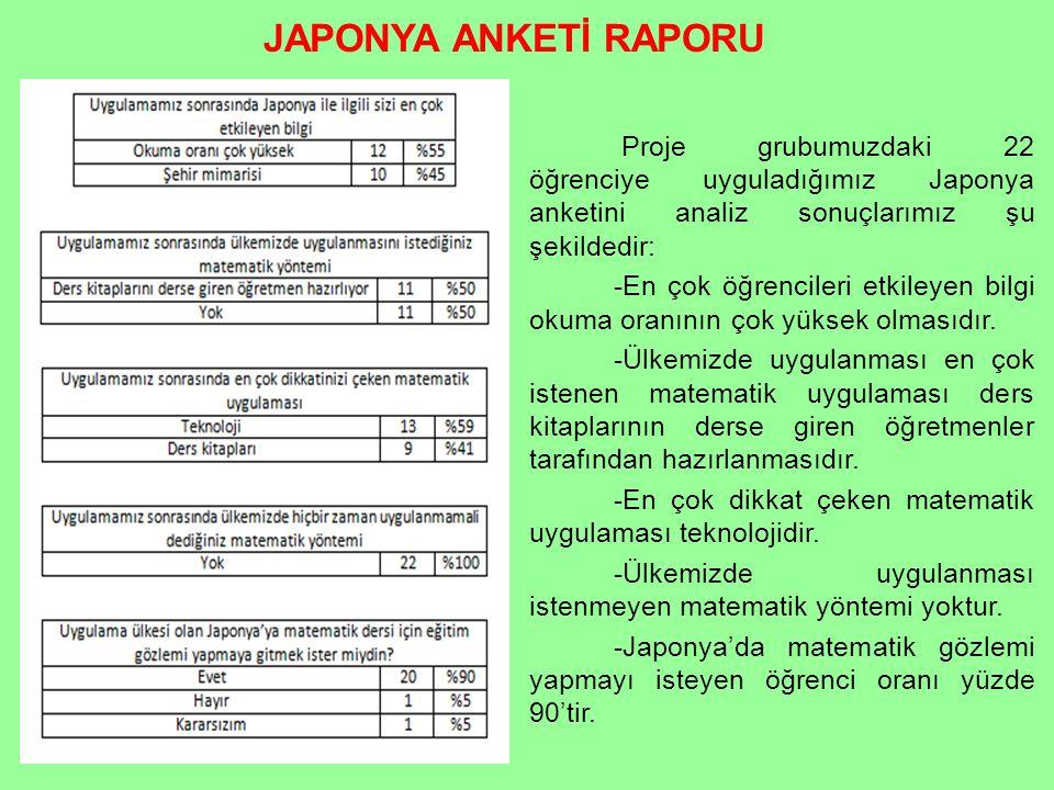 JAPONYA ANKETİ RAPORU Proje grubumuzdaki 22 öğrenciye uyguladığımız Japonya anketini analiz sonuçlarımız şu şekildedir: