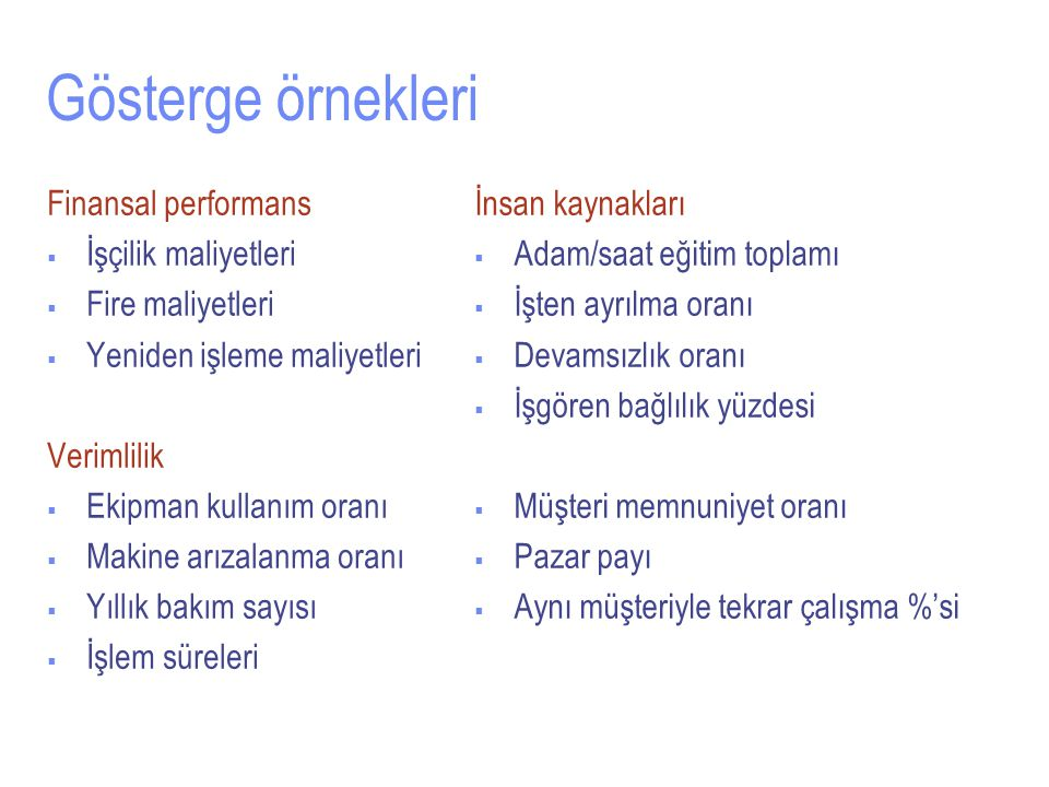 Gösterge örnekleri Finansal performans İşçilik maliyetleri