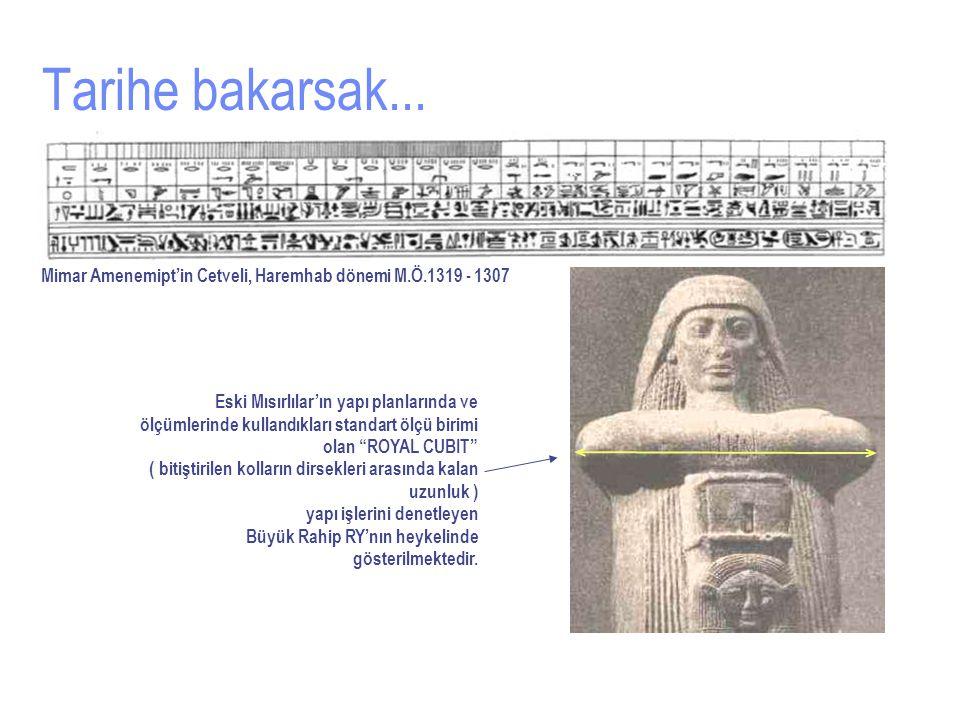 Tarihe bakarsak... Mimar Amenemipt'in Cetveli, Haremhab dönemi M.Ö.1319 - 1307.