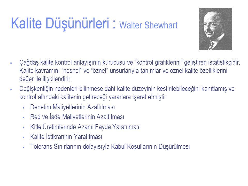 Kalite Düşünürleri : Walter Shewhart