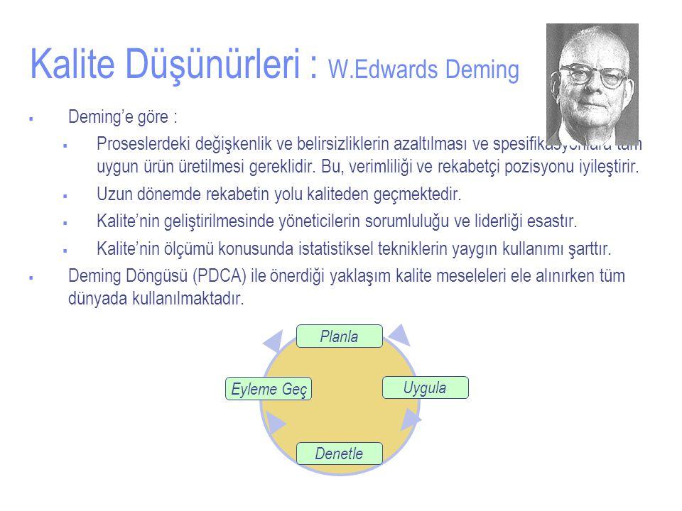 Kalite Düşünürleri : W.Edwards Deming