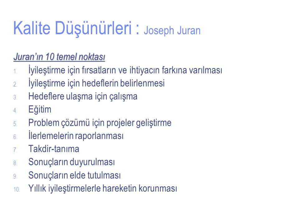 Kalite Düşünürleri : Joseph Juran