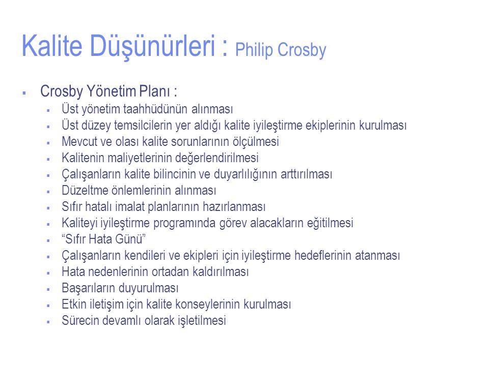 Kalite Düşünürleri : Philip Crosby