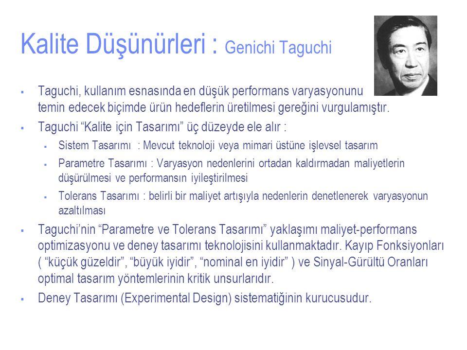 Kalite Düşünürleri : Genichi Taguchi