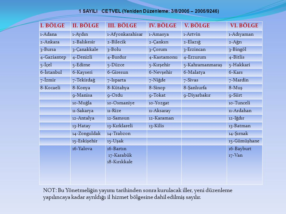 1 SAYILI CETVEL (Yeniden Düzenleme: 3/8/2005 – 2005/9246)
