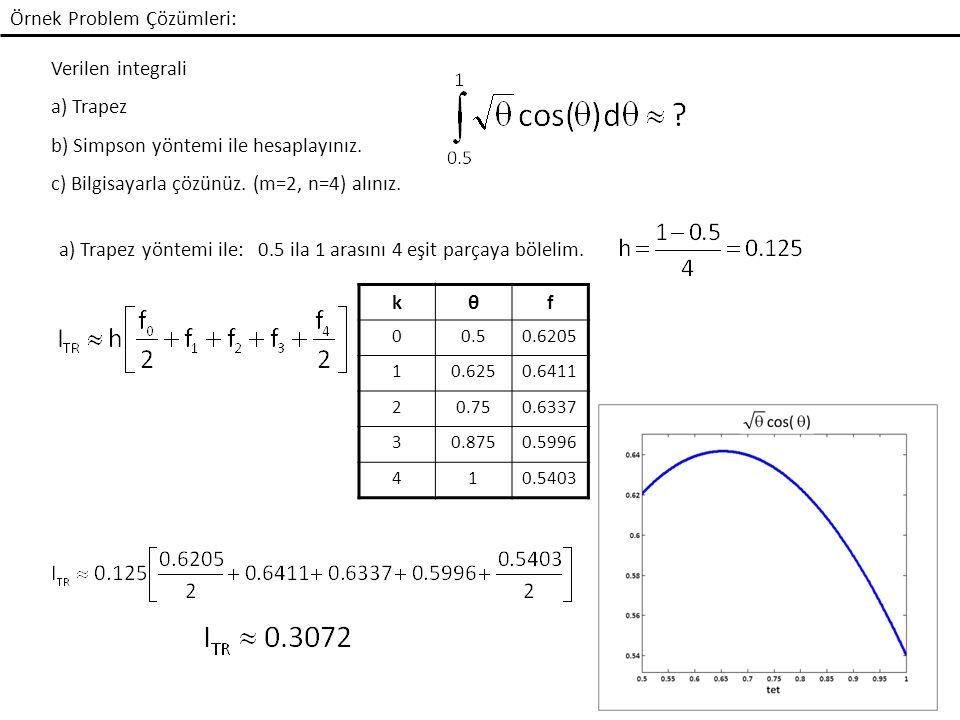 Örnek Problem Çözümleri: