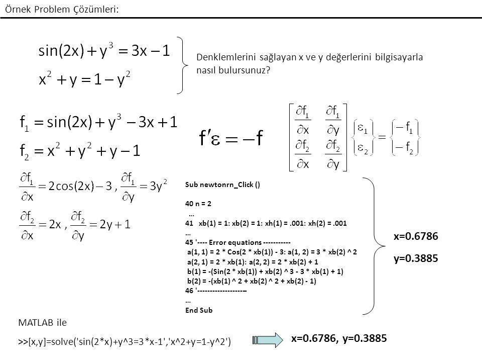 x=0.6786 y=0.3885 x=0.6786, y=0.3885 Örnek Problem Çözümleri: