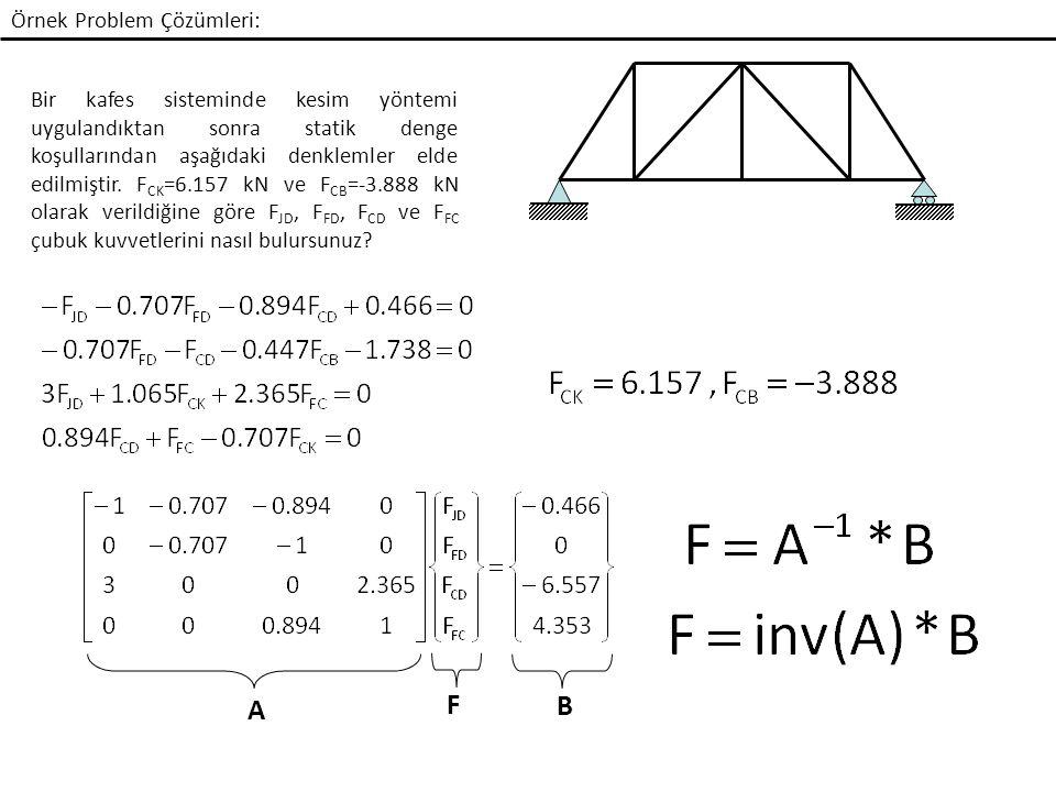 F B A Örnek Problem Çözümleri: