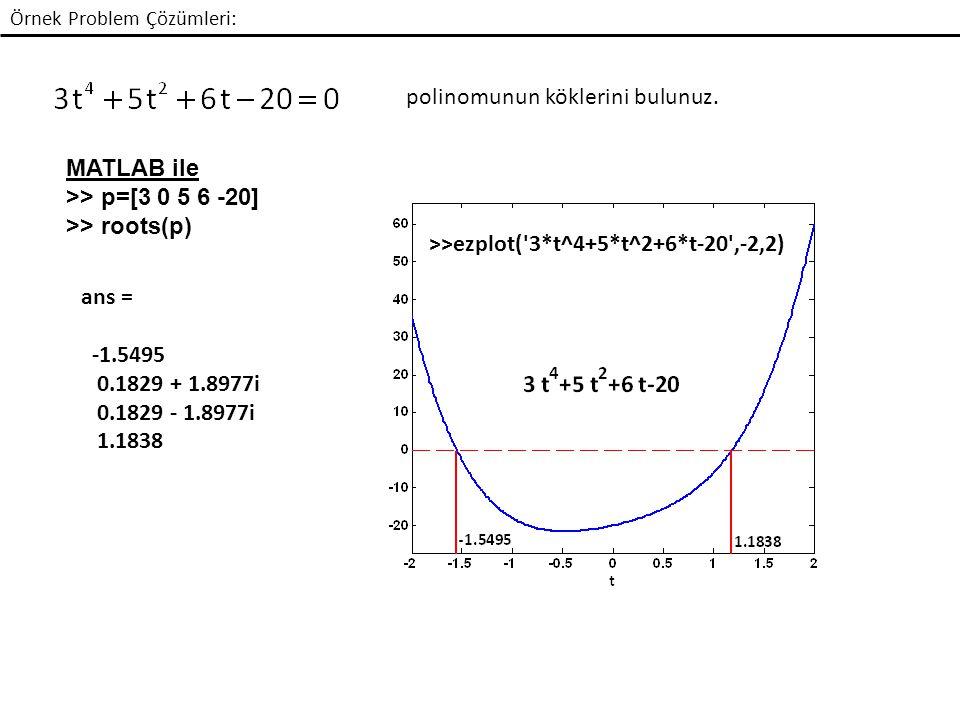 polinomunun köklerini bulunuz.