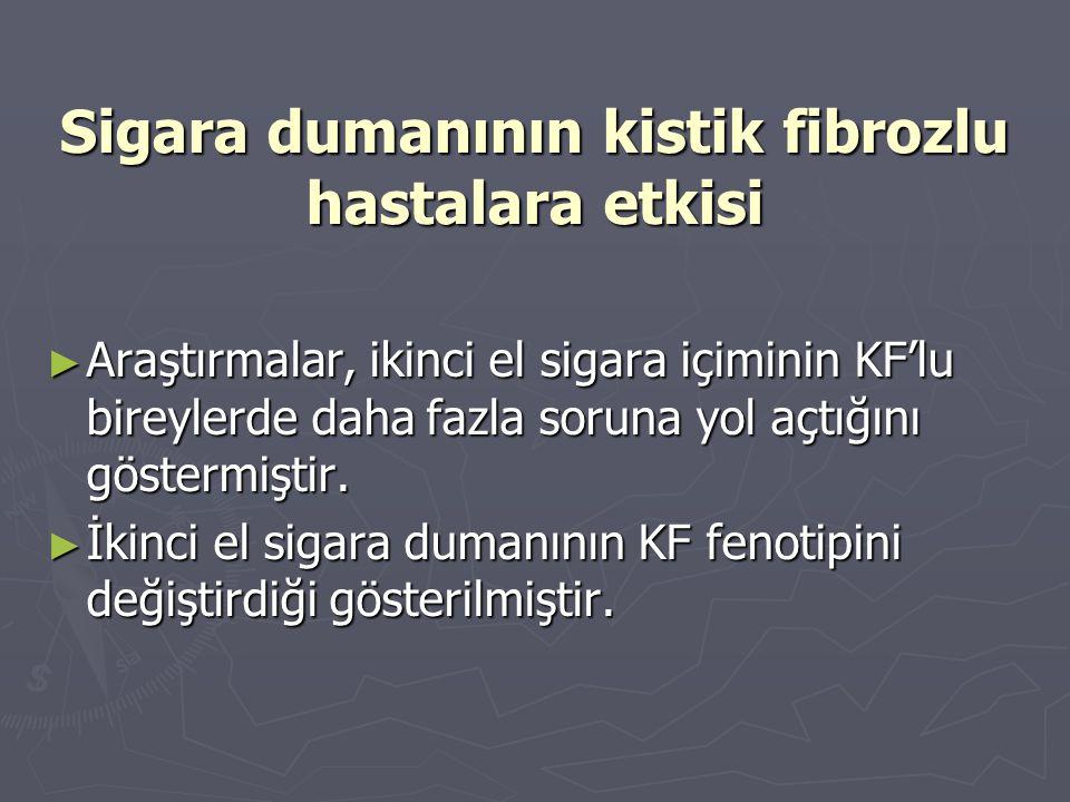 Sigara dumanının kistik fibrozlu hastalara etkisi