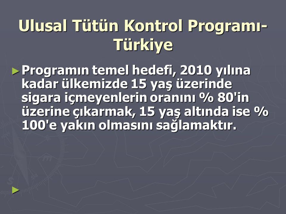 Ulusal Tütün Kontrol Programı- Türkiye