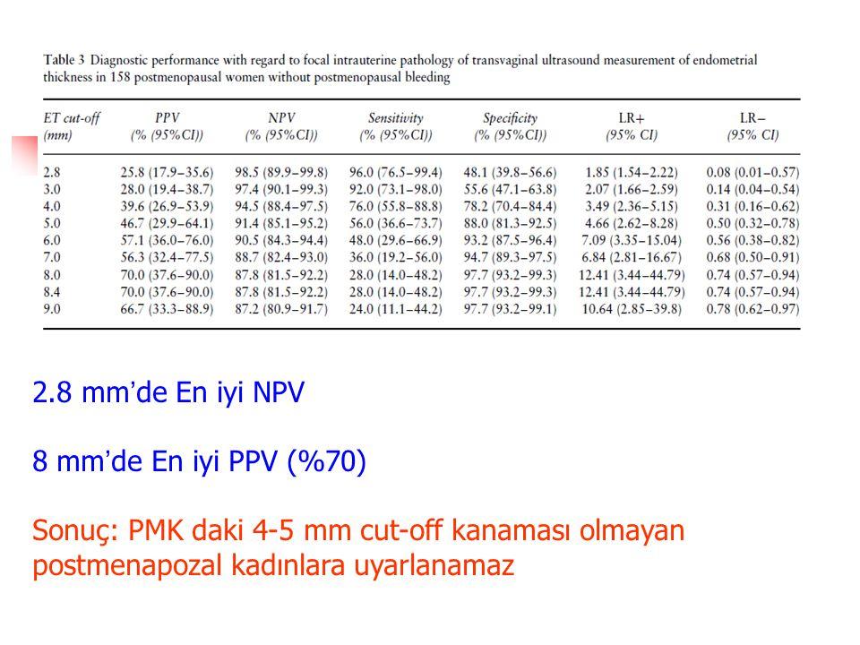 2.8 mm'de En iyi NPV 8 mm'de En iyi PPV (%70) Sonuç: PMK daki 4-5 mm cut-off kanaması olmayan postmenapozal kadınlara uyarlanamaz.