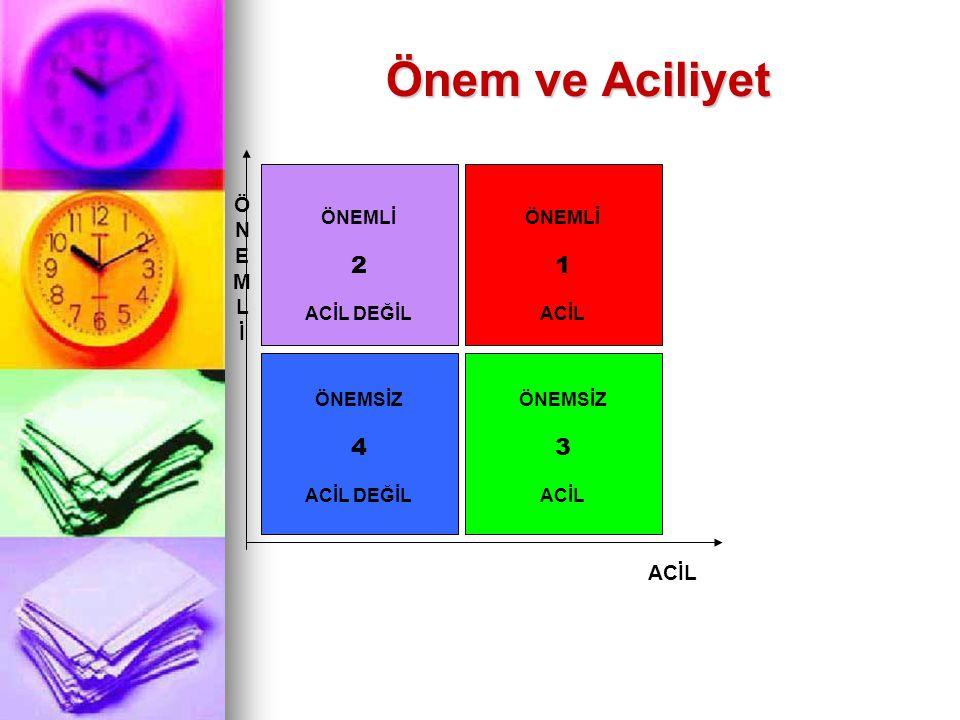 Önem ve Aciliyet 2 1 4 3 ÖNEMLİ ACİL ÖNEMLİ ACİL DEĞİL ÖNEMLİ ACİL