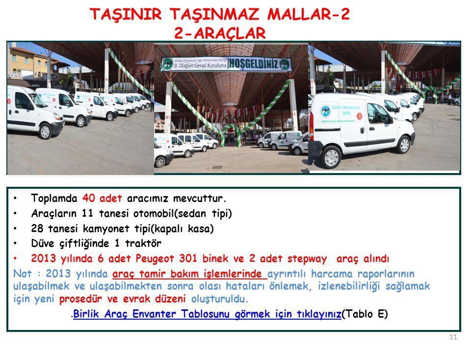 TAŞINIR TAŞINMAZ MALLAR-2 2-ARAÇLAR