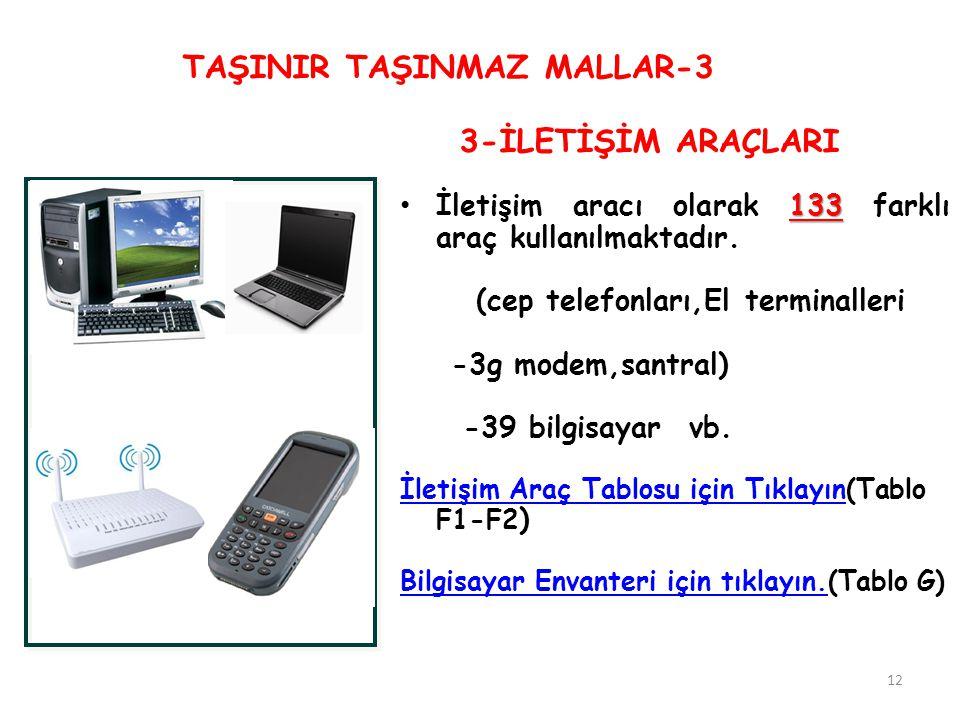 TAŞINIR TAŞINMAZ MALLAR-3